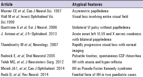 Table 3: Previous studies with atypical features in IIH