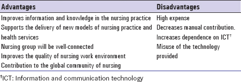 Synergy: Information technology and health sciences Theodore