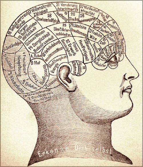 Figure 3: Phrenology by William A. F. Browne: Measures the bumps in the skull to predict mental traits (Source: Guevara JE. History of psychiatry. Nicar Med 1961;17:281-6)